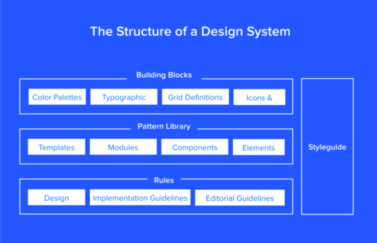 structure-design-system