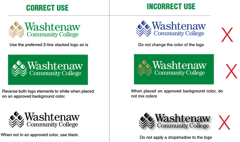 washtenaw-logo-usage-guide